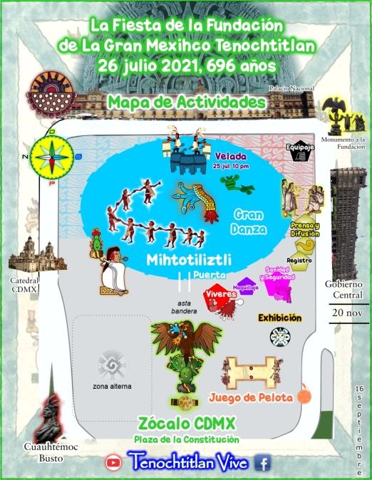 Mapa de Actividades Final